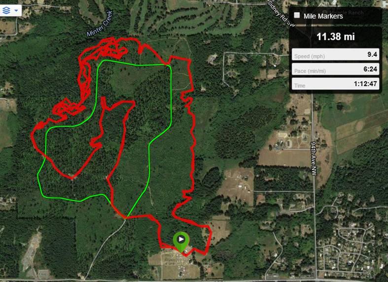 360 Park Trails
